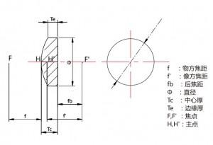 平凸透镜产品参数