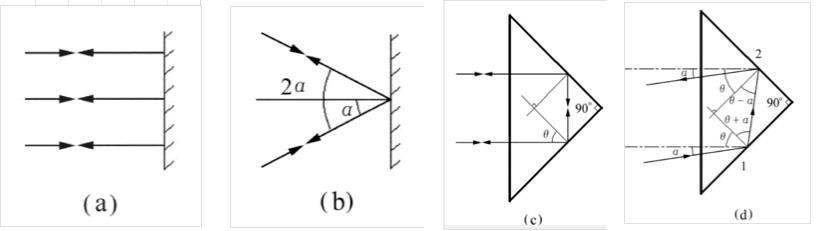 直角棱镜的工作原理